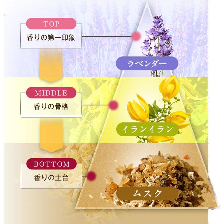 ORGANIQUE-SHAMPOO-fragrance